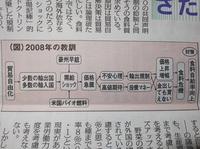 DSC_1604輸入自由化2008年の教訓.JPG